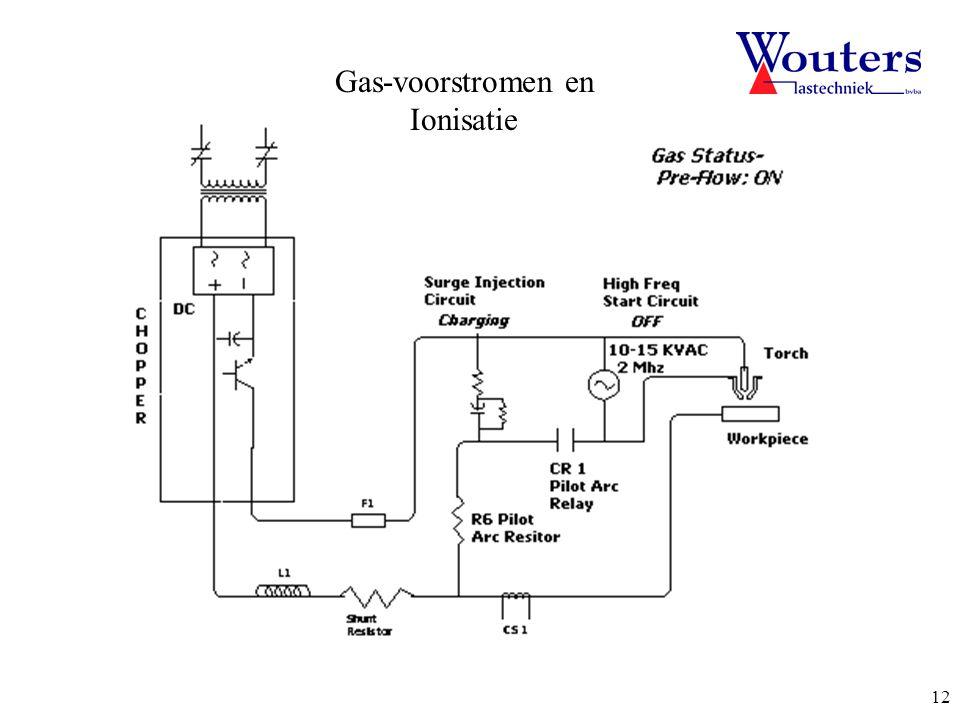11 In het gas wat rond de kathode stroomt, wordt door de hoogspanning een overslag veroorzaakt en zodoende een ionistie veroorzaken. Ionisatie of hoog