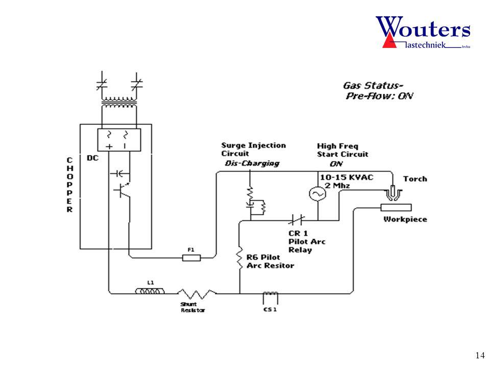 13 Door de spanning tussen kathode en nozzle (nullast = 240 VDC) gaat het gas verder ioniseren en gaat er een grotere stroom vloeien. Deze stroom word