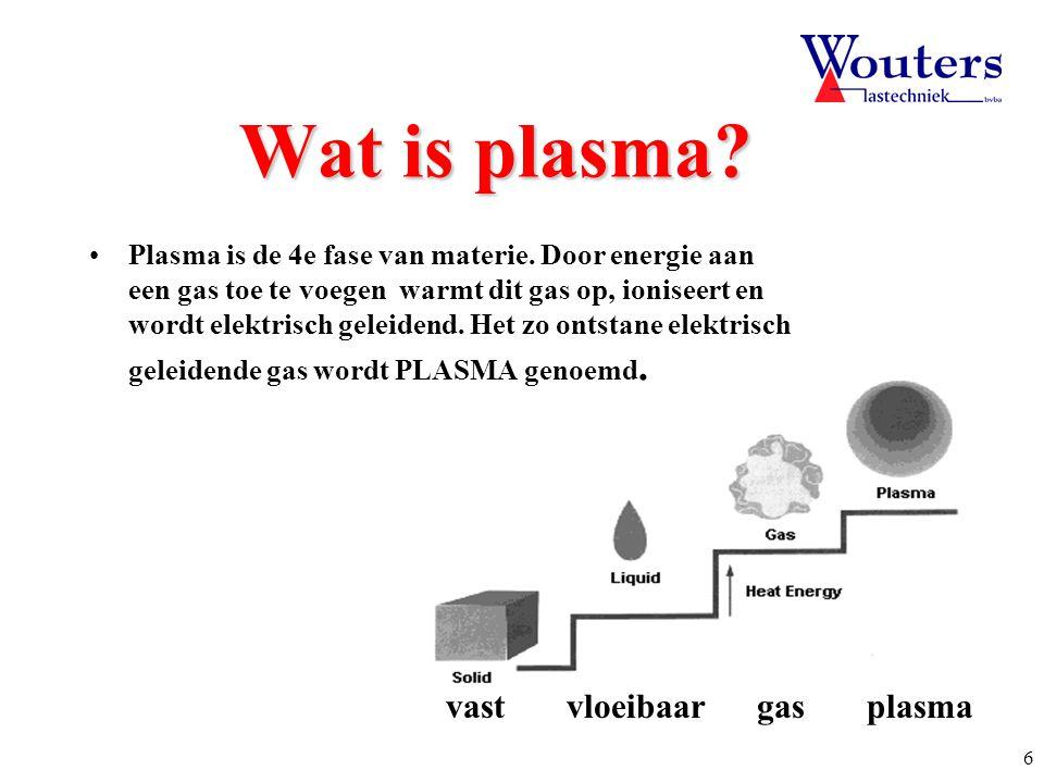5 De eerste drie fases van materie zijn vast, vloeibaar en gas. Voor de bekendste substantie op aarde, H  O (water), zijn deze fases resp. ijs, water