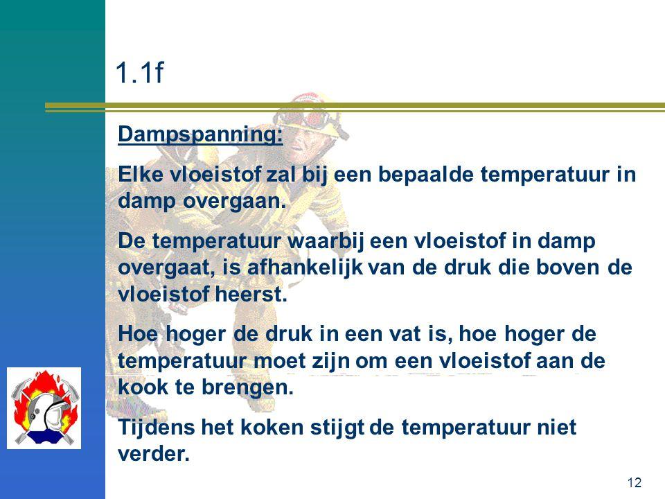 12 1.1f Dampspanning: Elke vloeistof zal bij een bepaalde temperatuur in damp overgaan. De temperatuur waarbij een vloeistof in damp overgaat, is afha