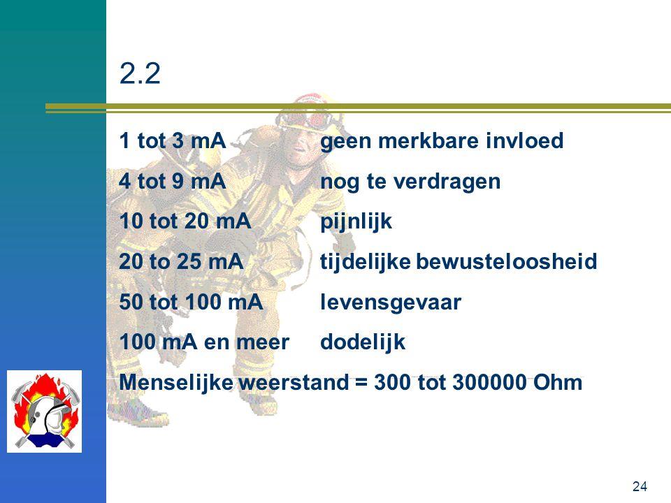 24 2.2 1 tot 3 mAgeen merkbare invloed 4 tot 9 mAnog te verdragen 10 tot 20 mApijnlijk 20 to 25 mAtijdelijke bewusteloosheid 50 tot 100 mAlevensgevaar