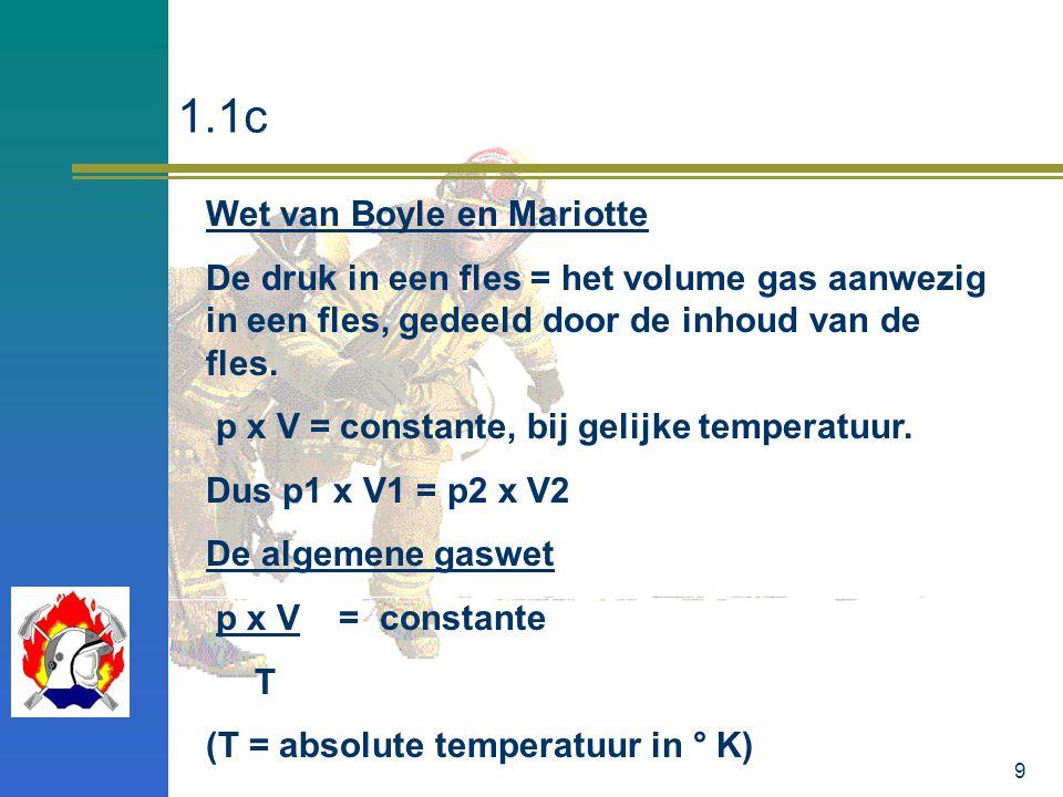 9 Wet van Boyle en Mariotte De druk in een fles = het volume gas aanwezig in een fles, gedeeld door de inhoud van de fles. p x V = constante, bij geli