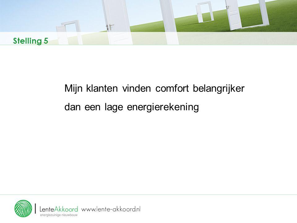 Stelling 5 Mijn klanten vinden comfort belangrijker dan een lage energierekening