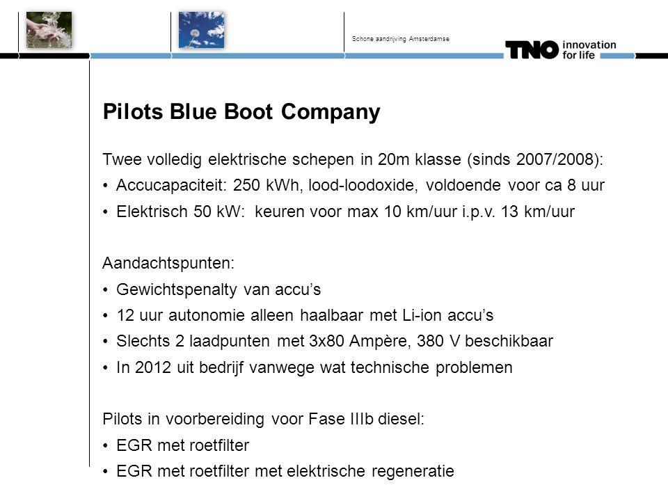 Pilots Blue Boot Company Twee volledig elektrische schepen in 20m klasse (sinds 2007/2008): Accucapaciteit: 250 kWh, lood-loodoxide, voldoende voor ca