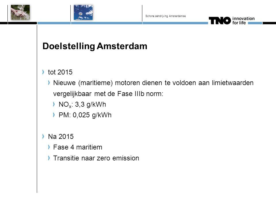 Doelstelling Amsterdam tot 2015 Nieuwe (maritieme) motoren dienen te voldoen aan limietwaarden vergelijkbaar met de Fase IIIb norm: NO x : 3,3 g/kWh P