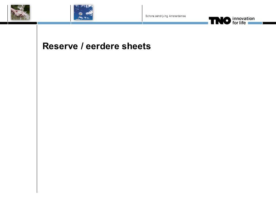 Reserve / eerdere sheets Schone aandrijving Amsterdamse