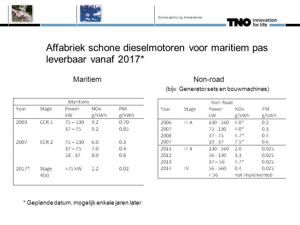 Maritiem Non-road (bijv. Generator sets en bouwmachines) Affabriek schone dieselmotoren voor maritiem pas leverbaar vanaf 2017* Schone aandrijving Ams