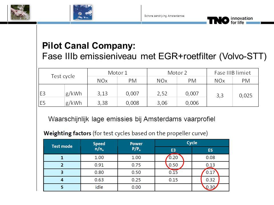 Pilot Canal Company: Fase IIIb emissieniveau met EGR+roetfilter (Volvo-STT) Schone aandrijving Amsterdamse Waarschijnlijk lage emissies bij Amsterdams