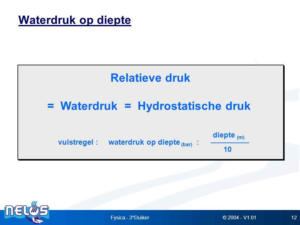 © 2004 - V1.01Fysica - 3*Duiker12 Waterdruk op diepte Relatieve druk = Waterdruk = Hydrostatische druk diepte (m) vuistregel : waterdruk op diepte (ba