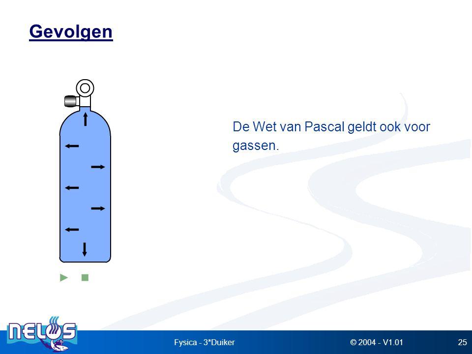 © 2004 - V1.01Fysica - 3*Duiker25 Gevolgen De Wet van Pascal geldt ook voor gassen.