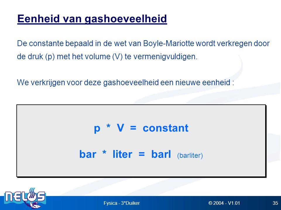 © 2004 - V1.01Fysica - 3*Duiker35 Eenheid van gashoeveelheid De constante bepaald in de wet van Boyle-Mariotte wordt verkregen door de druk (p) met he