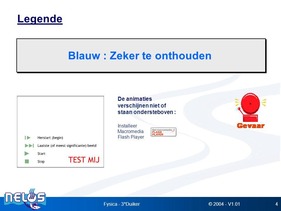 © 2004 - V1.01Fysica - 3*Duiker4 Legende De animaties verschijnen niet of staan ondersteboven : Installeer Macromedia Flash Player Blauw : Zeker te on