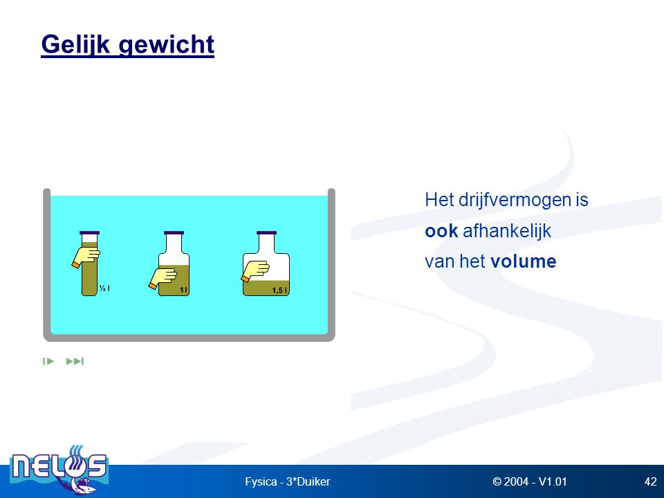 © 2004 - V1.01Fysica - 3*Duiker42 Gelijk gewicht Het drijfvermogen is ook afhankelijk van het volume