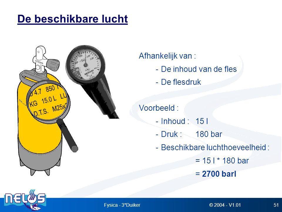 © 2004 - V1.01Fysica - 3*Duiker51 De beschikbare lucht Afhankelijk van : -De inhoud van de fles -De flesdruk Voorbeeld : -Inhoud :15 l -Druk :180 bar