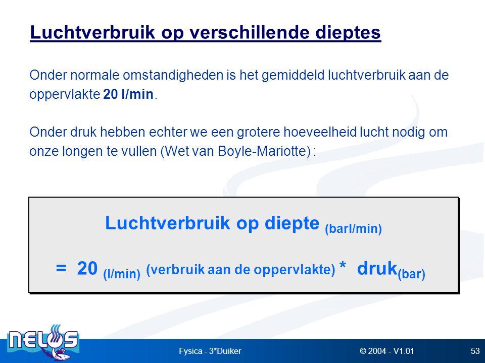 © 2004 - V1.01Fysica - 3*Duiker53 Luchtverbruik op verschillende dieptes Onder normale omstandigheden is het gemiddeld luchtverbruik aan de oppervlakt