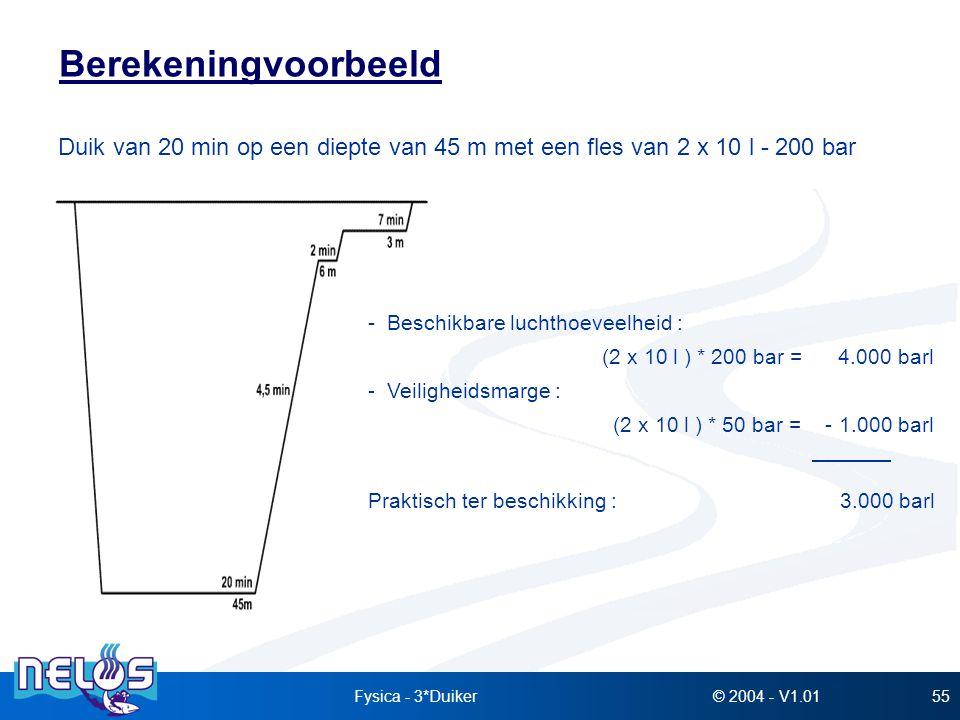 © 2004 - V1.01Fysica - 3*Duiker55 Berekeningvoorbeeld - Beschikbare luchthoeveelheid : (2 x 10 l ) * 200 bar = 4.000 barl - Veiligheidsmarge : (2 x 10