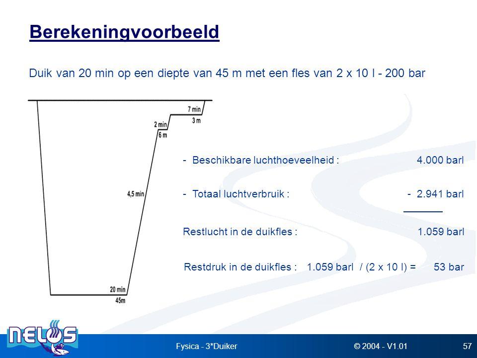 © 2004 - V1.01Fysica - 3*Duiker57 Berekeningvoorbeeld - Beschikbare luchthoeveelheid :4.000 barl - Totaal luchtverbruik :- 2.941 barl Restlucht in de