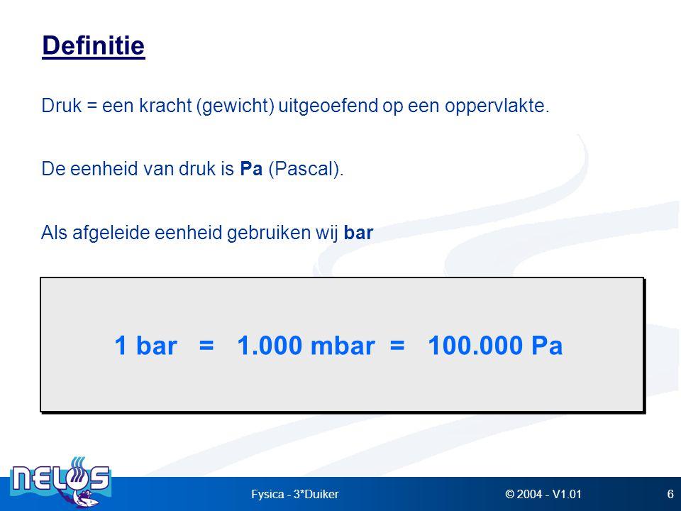 © 2004 - V1.01Fysica - 3*Duiker17 Diepte - vuistregel : Diepte (m) : ( Druk op diepte (bar) – 1 ) * 10