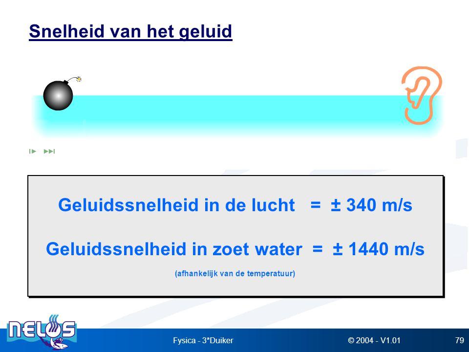 © 2004 - V1.01Fysica - 3*Duiker79 Snelheid van het geluid Geluidssnelheid in de lucht = ± 340 m/s Geluidssnelheid in zoet water = ± 1440 m/s (afhankel