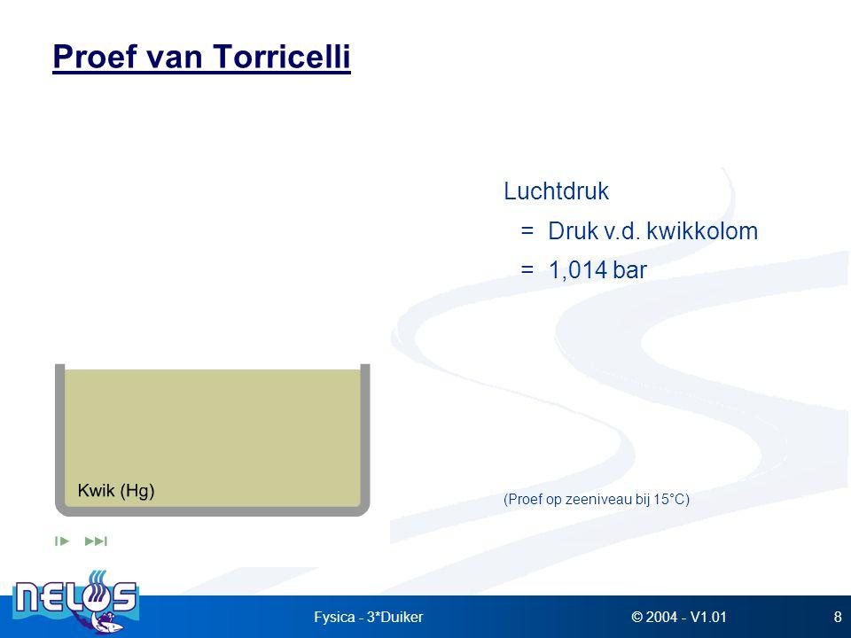 © 2004 - V1.01Fysica - 3*Duiker19 Wet van Pascal