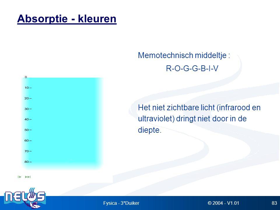 © 2004 - V1.01Fysica - 3*Duiker83 Absorptie - kleuren Memotechnisch middeltje : R-O-G-G-B-I-V Het niet zichtbare licht (infrarood en ultraviolet) drin