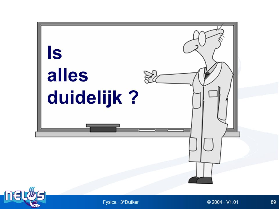 © 2004 - V1.01Fysica - 3*Duiker89 Is alles duidelijk ?