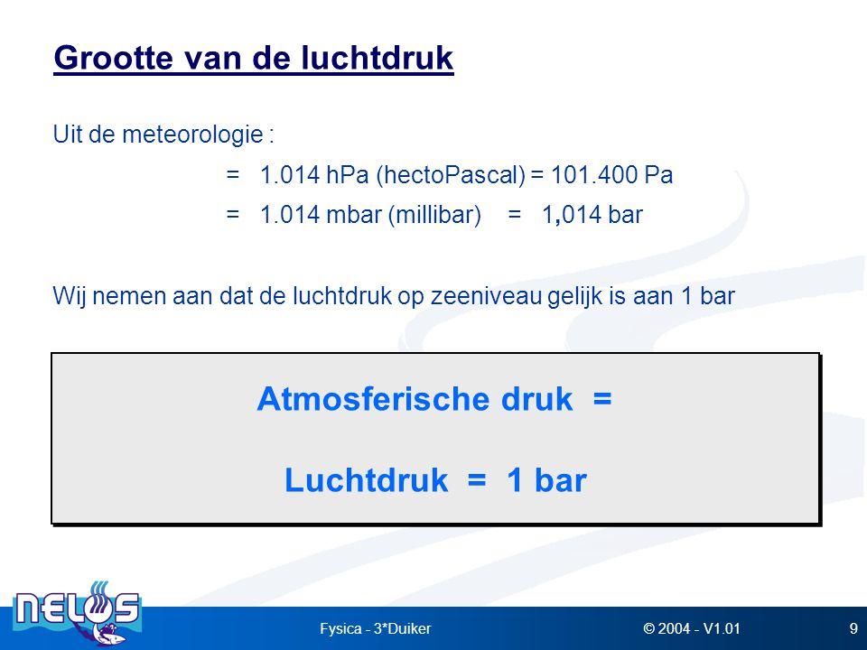 © 2004 - V1.01Fysica - 3*Duiker60 Vereenvoudigde luchtsamenstelling Voor berekeningen in de duiksport gebruiken we de vereenvoudigde luchtsamenstelling : StikstofN 2 80 % ZuurstofO 2 20 % StikstofN 2 80 % ZuurstofO 2 20 %