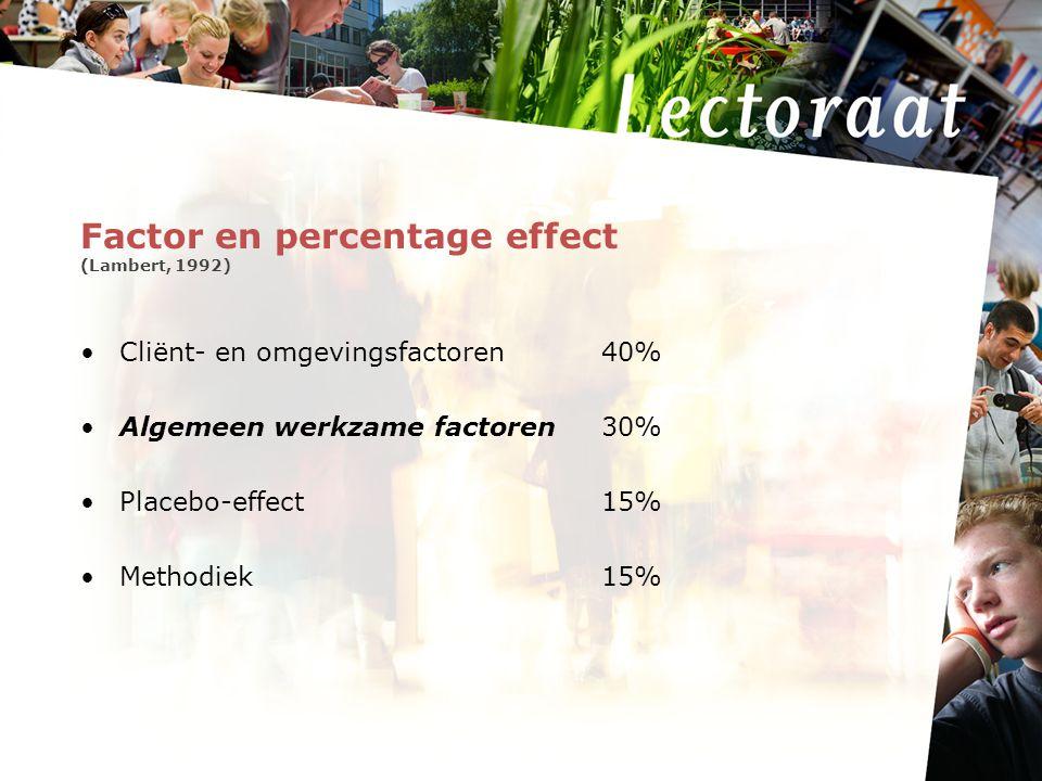 Factor en percentage effect (Lambert, 1992) Cliënt- en omgevingsfactoren40% Algemeen werkzame factoren30% Placebo-effect15% Methodiek 15%