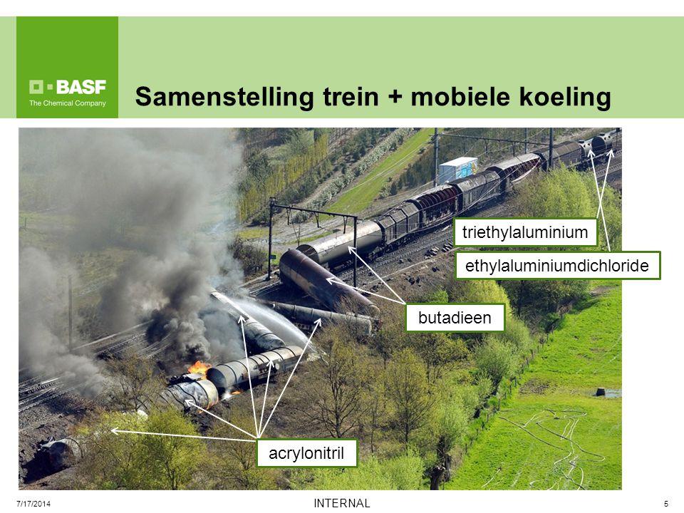 Samenstelling trein + mobiele koeling 5 INTERNAL 7/17/2014 triethylaluminium ethylaluminiumdichloride butadieen acrylonitril