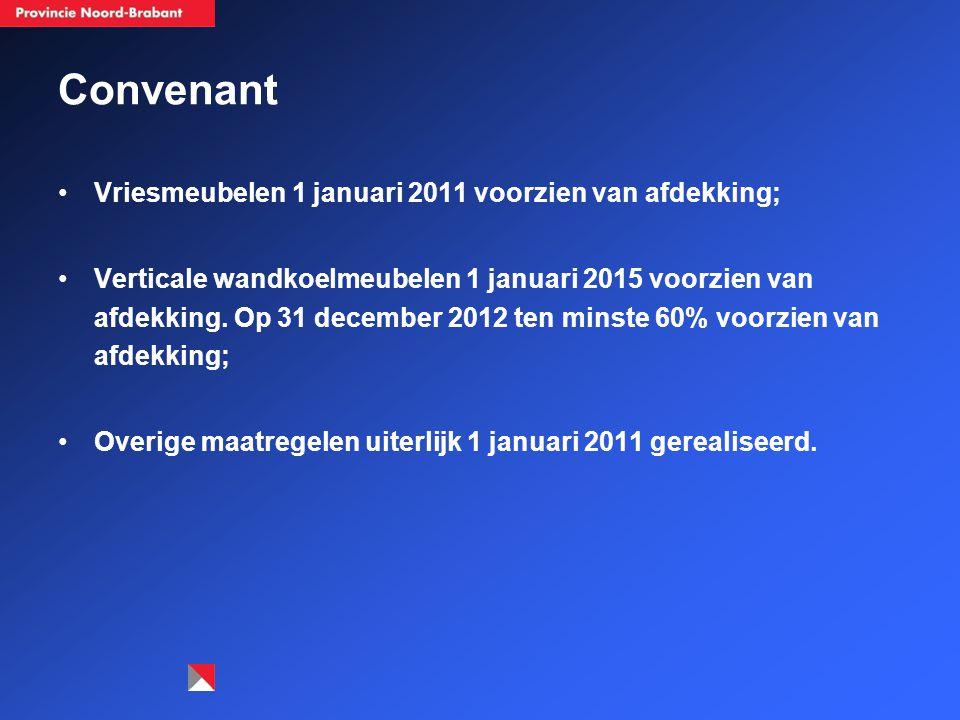 Convenant Vriesmeubelen 1 januari 2011 voorzien van afdekking; Verticale wandkoelmeubelen 1 januari 2015 voorzien van afdekking. Op 31 december 2012 t