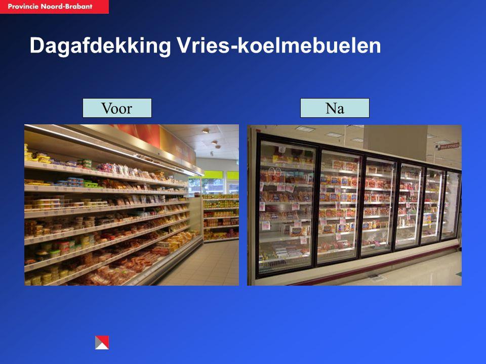 Dagafdekking Vries-koelmebuelen VoorNa