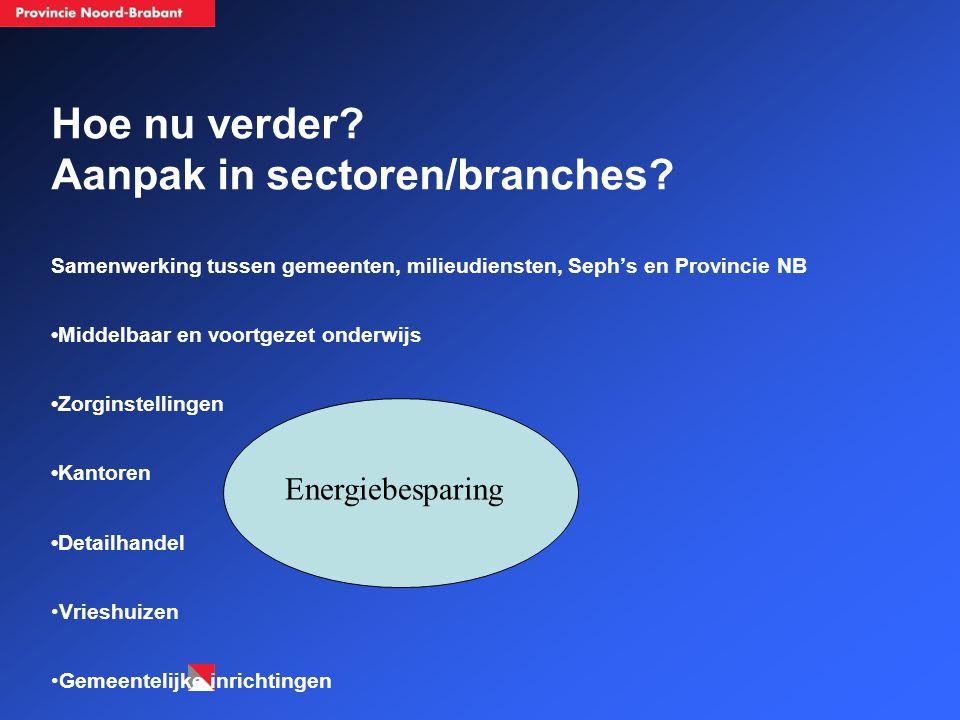 Hoe nu verder? Aanpak in sectoren/branches? Samenwerking tussen gemeenten, milieudiensten, Seph's en Provincie NB Middelbaar en voortgezet onderwijs Z