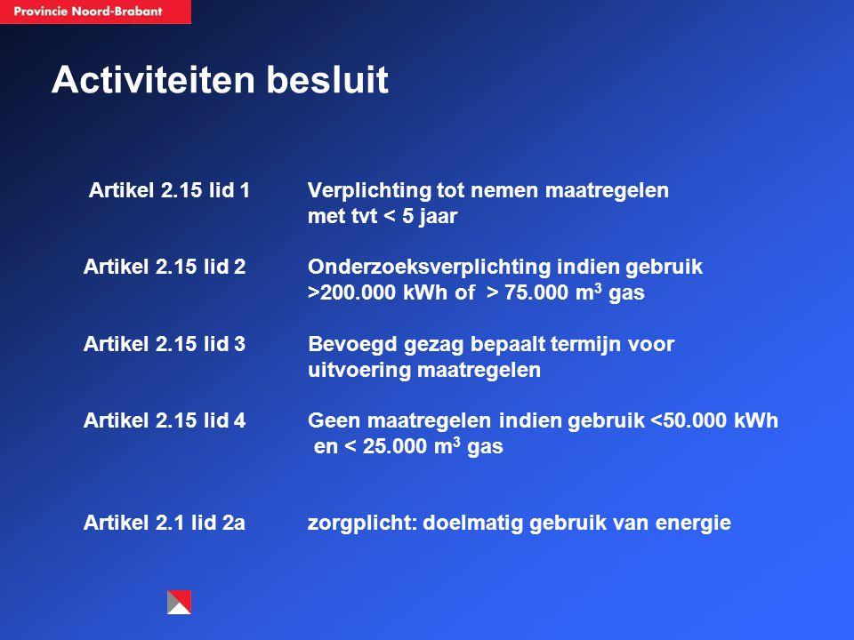 Activiteiten besluit Artikel 2.15 lid 1Verplichting tot nemen maatregelen met tvt 200.000 kWh of > 75.000 m 3 gas Artikel 2.15 lid 3Bevoegd gezag bepa