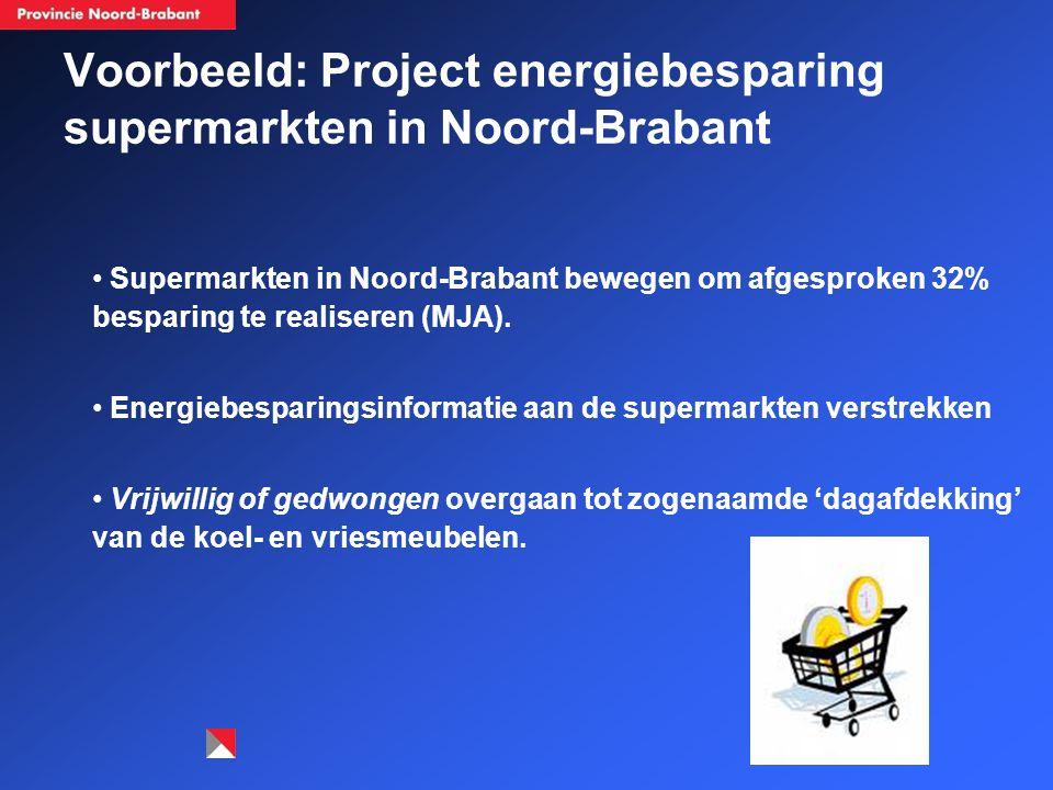 Voorbeeld: Project energiebesparing supermarkten in Noord-Brabant Supermarkten in Noord-Brabant bewegen om afgesproken 32% besparing te realiseren (MJ