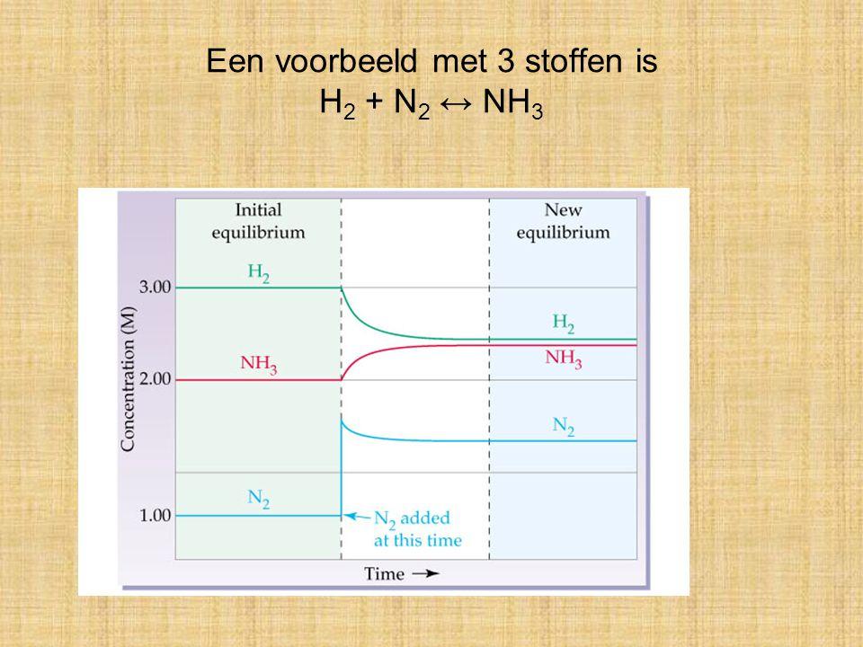 Een voorbeeld met 3 stoffen is H 2 + N 2 ↔ NH 3