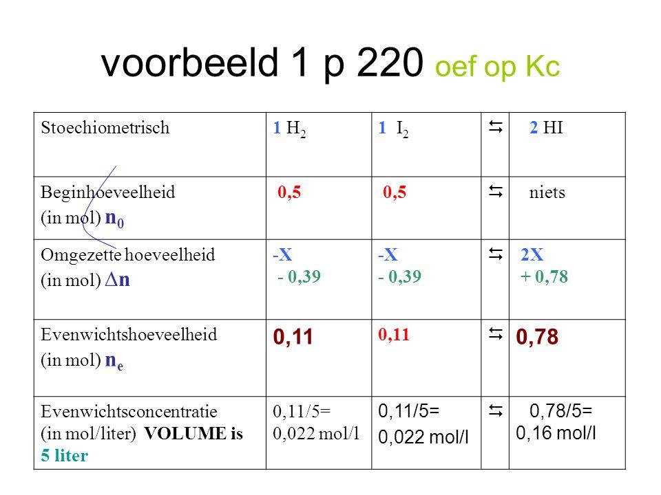 voorbeeld 1 p 220 oef op Kc Stoechiometrisch1 H 2 1 I 2  2 HI Beginhoeveelheid (in mol) n 0 0,5  niets Omgezette hoeveelheid (in mol) ∆n -X - 0,39 -