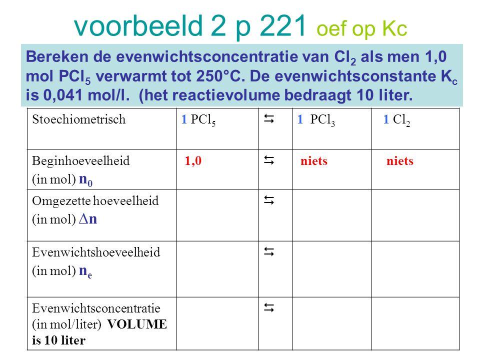 voorbeeld 2 p 221 oef op Kc Bereken de evenwichtsconcentratie van Cl 2 als men 1,0 mol PCl 5 verwarmt tot 250°C. De evenwichtsconstante K c is 0,041 m