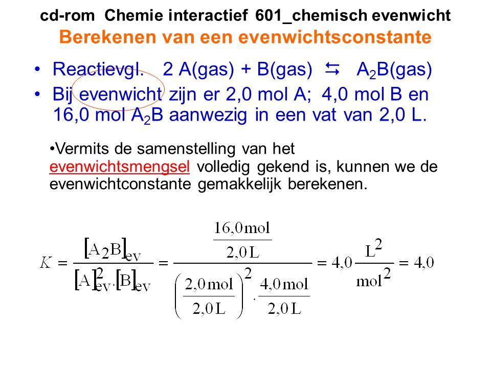 cd-rom Chemie interactief 601_chemisch evenwicht Berekenen van een evenwichtsconstante Reactievgl. 2 A(gas) + B(gas)  A 2 B(gas) Bij evenwicht zijn e