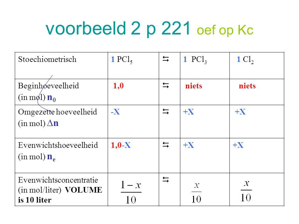 voorbeeld 2 p 221 oef op Kc Stoechiometrisch1 PCl 5  1 PCl 3 1 Cl 2 Beginhoeveelheid (in mol) n 0 1,0  niets Omgezette hoeveelheid (in mol) ∆n -X 