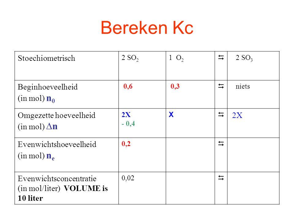 Bereken Kc Stoechiometrisch2 SO 2 1 O 2  2 SO 3 Beginhoeveelheid (in mol) n 0 0,6 0,3  niets Omgezette hoeveelheid (in mol) ∆n 2X - 0,4 X - 0,2  2X + 0,4 Evenwichtshoeveelheid (in mol) n e 0,2  Evenwichtsconcentratie (in mol/liter) VOLUME is 10 liter 0,02 