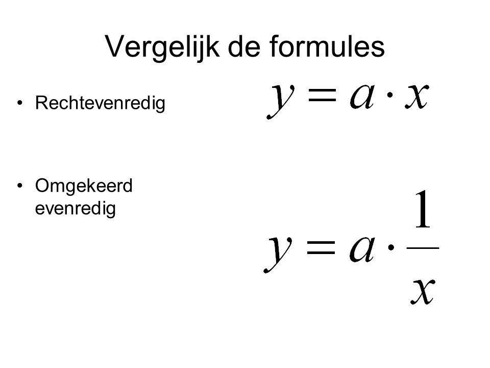 Vergelijk de formules Rechtevenredig Omgekeerd evenredig