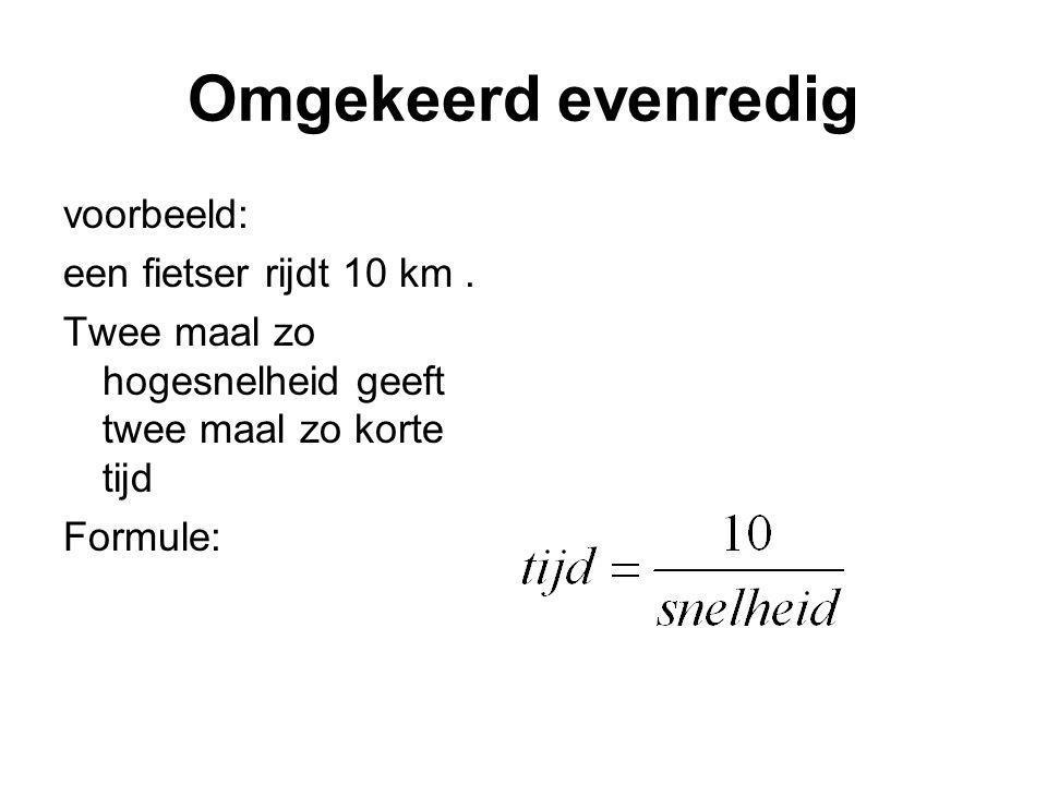 Omgekeerd evenredig voorbeeld: een fietser rijdt 10 km. Twee maal zo hogesnelheid geeft twee maal zo korte tijd Formule: