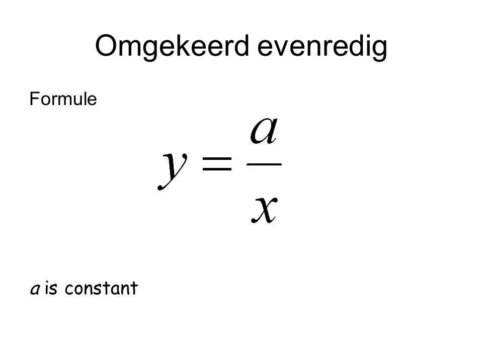 Omgekeerd evenredig Formule a is constant