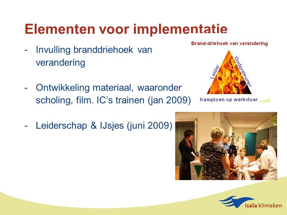 Elementen voor implementatie -Invulling branddriehoek van verandering -Ontwikkeling materiaal, waaronder scholing, film.