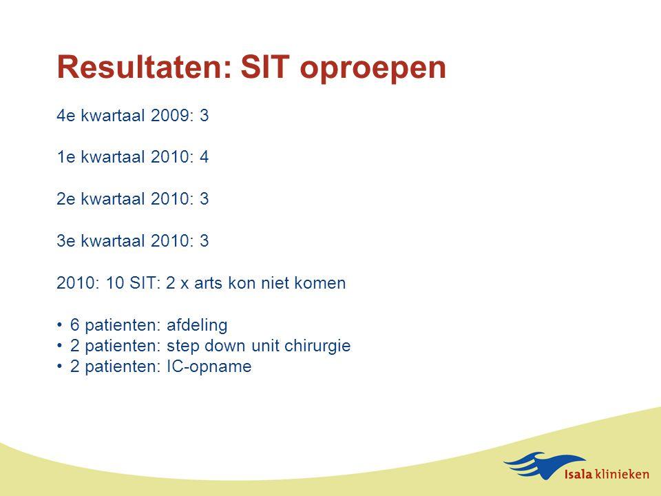 Resultaten: SIT oproepen 4e kwartaal 2009: 3 1e kwartaal 2010: 4 2e kwartaal 2010: 3 3e kwartaal 2010: 3 2010: 10 SIT: 2 x arts kon niet komen 6 patienten: afdeling 2 patienten: step down unit chirurgie 2 patienten: IC-opname