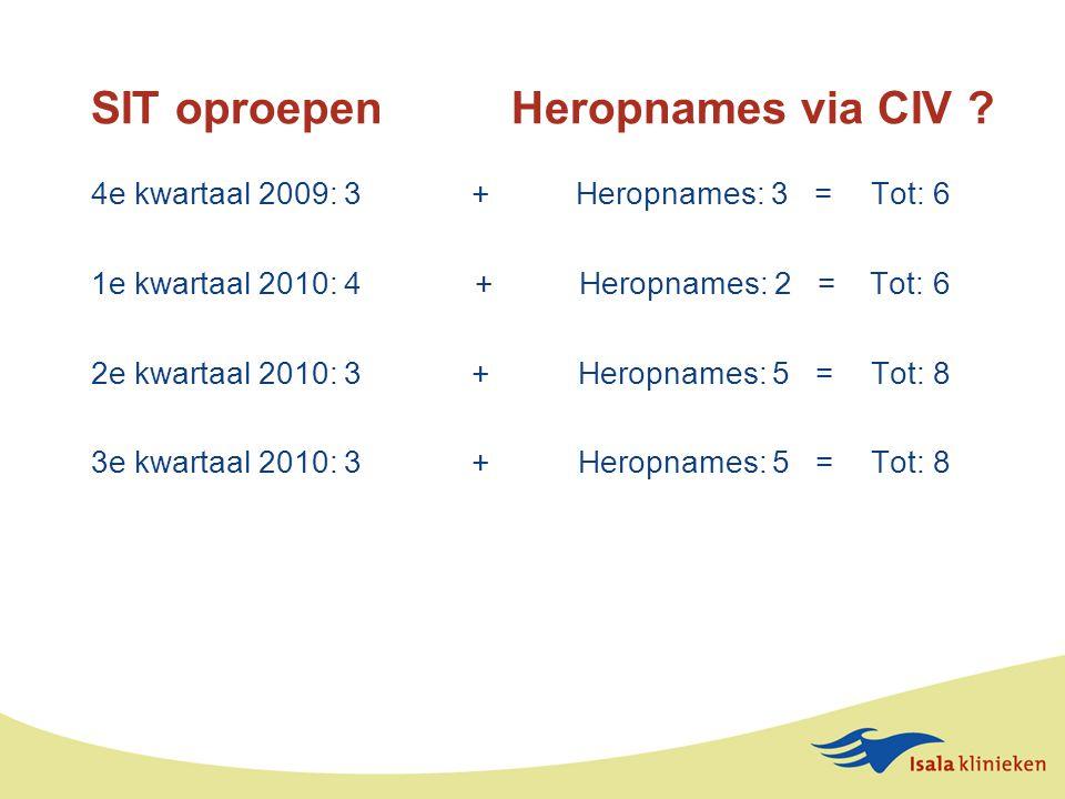 SIT oproepen Heropnames via CIV .