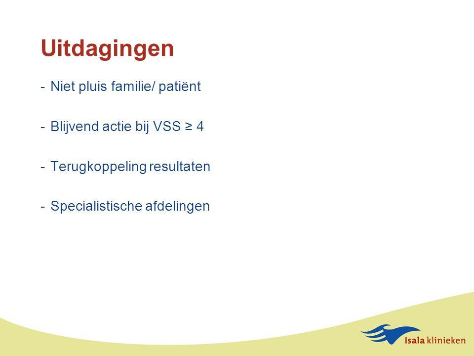Uitdagingen -Niet pluis familie/ patiënt -Blijvend actie bij VSS ≥ 4 -Terugkoppeling resultaten -Specialistische afdelingen