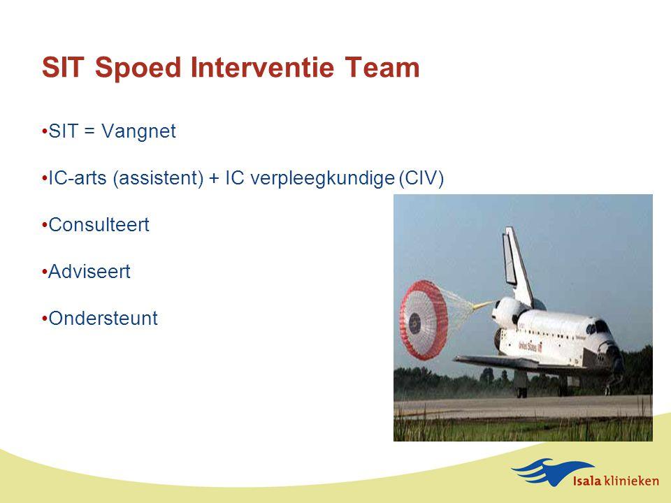 SIT Spoed Interventie Team SIT = Vangnet IC-arts (assistent) + IC verpleegkundige (CIV) Consulteert Adviseert Ondersteunt