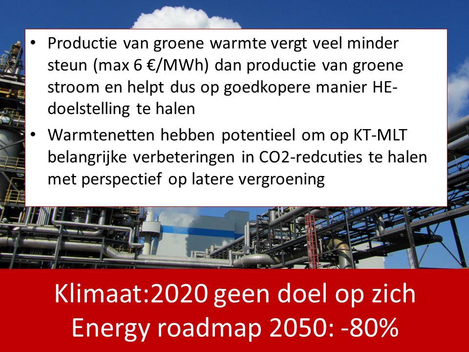 Productie van groene warmte vergt veel minder steun (max 6 €/MWh) dan productie van groene stroom en helpt dus op goedkopere manier HE- doelstelling t