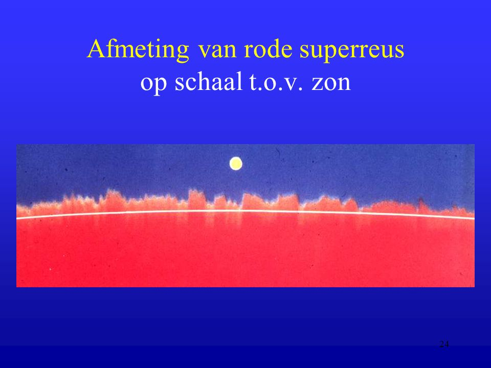 24 Afmeting van rode superreus op schaal t.o.v. zon